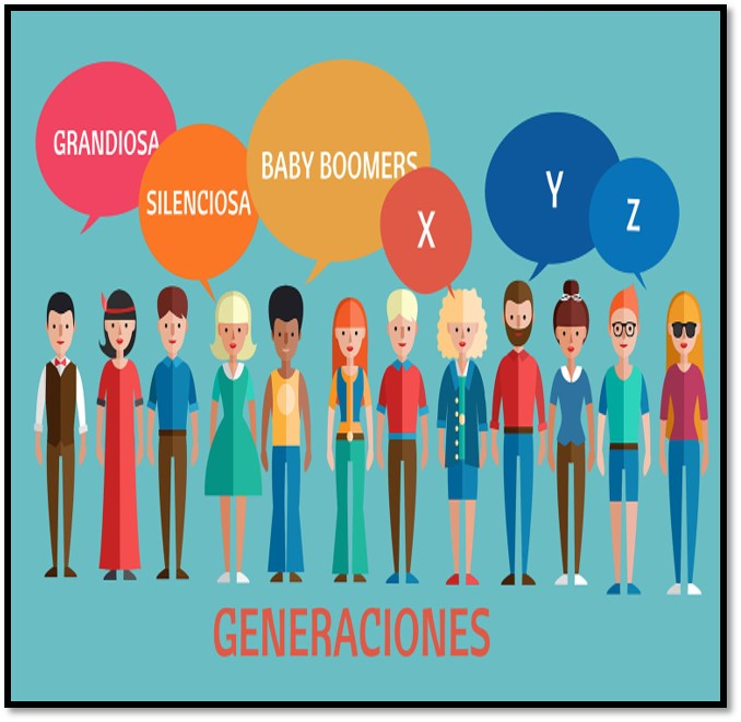 Liderazgo Multigeneracional
